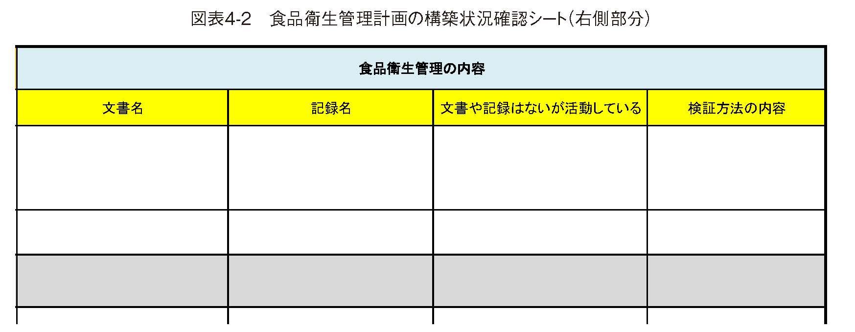 食品衛生管理計画の構築状況確認シート