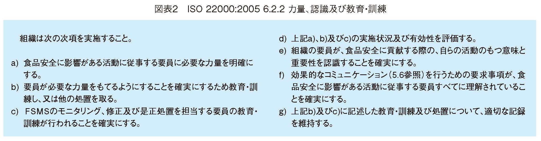 ISO 22000:2005 6.2.2 力量、認識及び教育・訓練