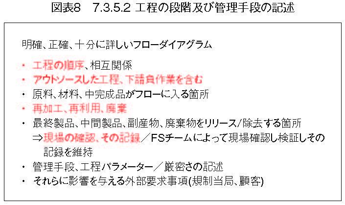 7.3.5.2 工程の段階及び管理手段の記述
