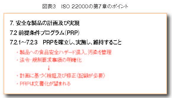 ISO 22000の第7章のポイント